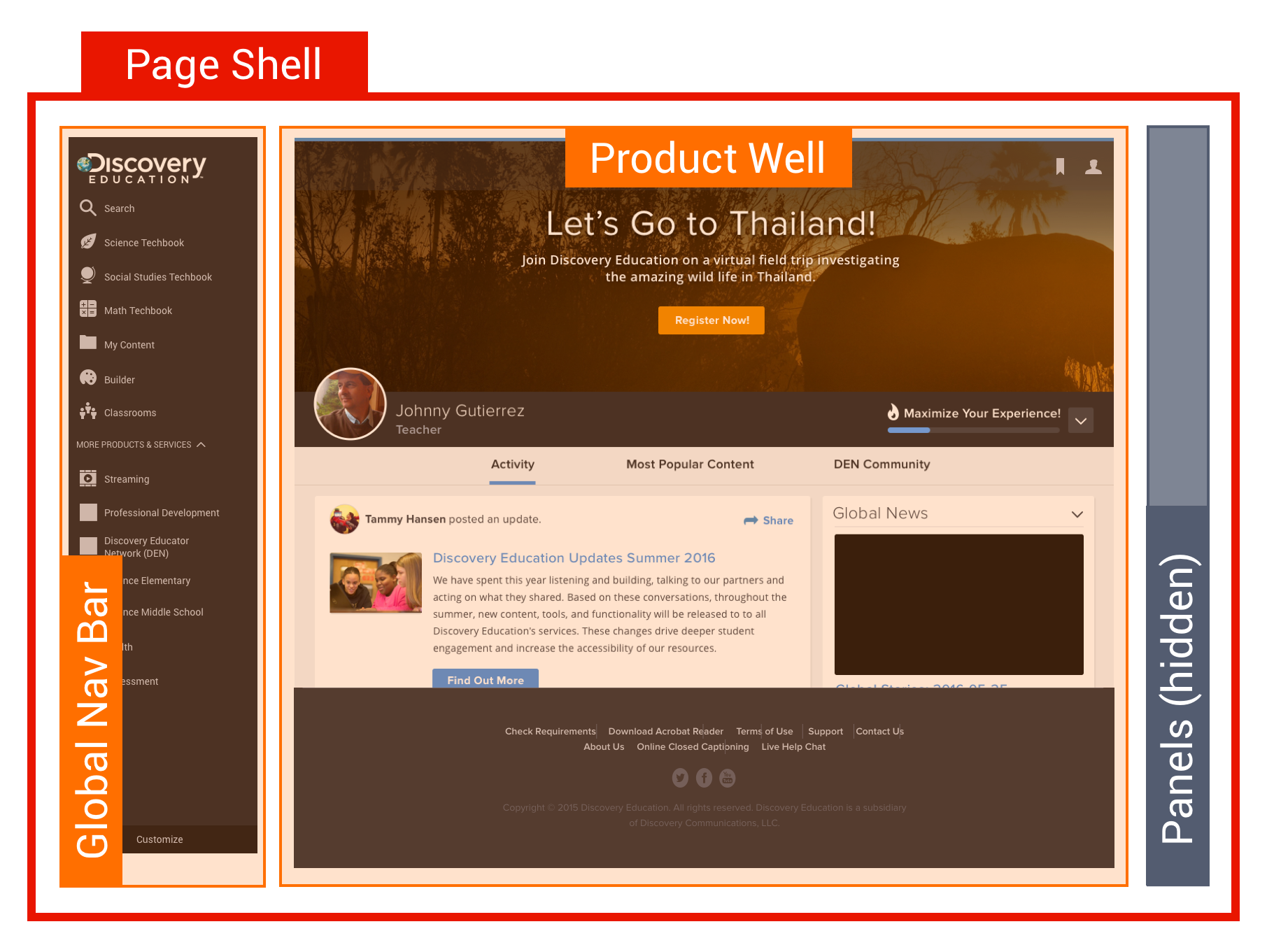 page shell homepage