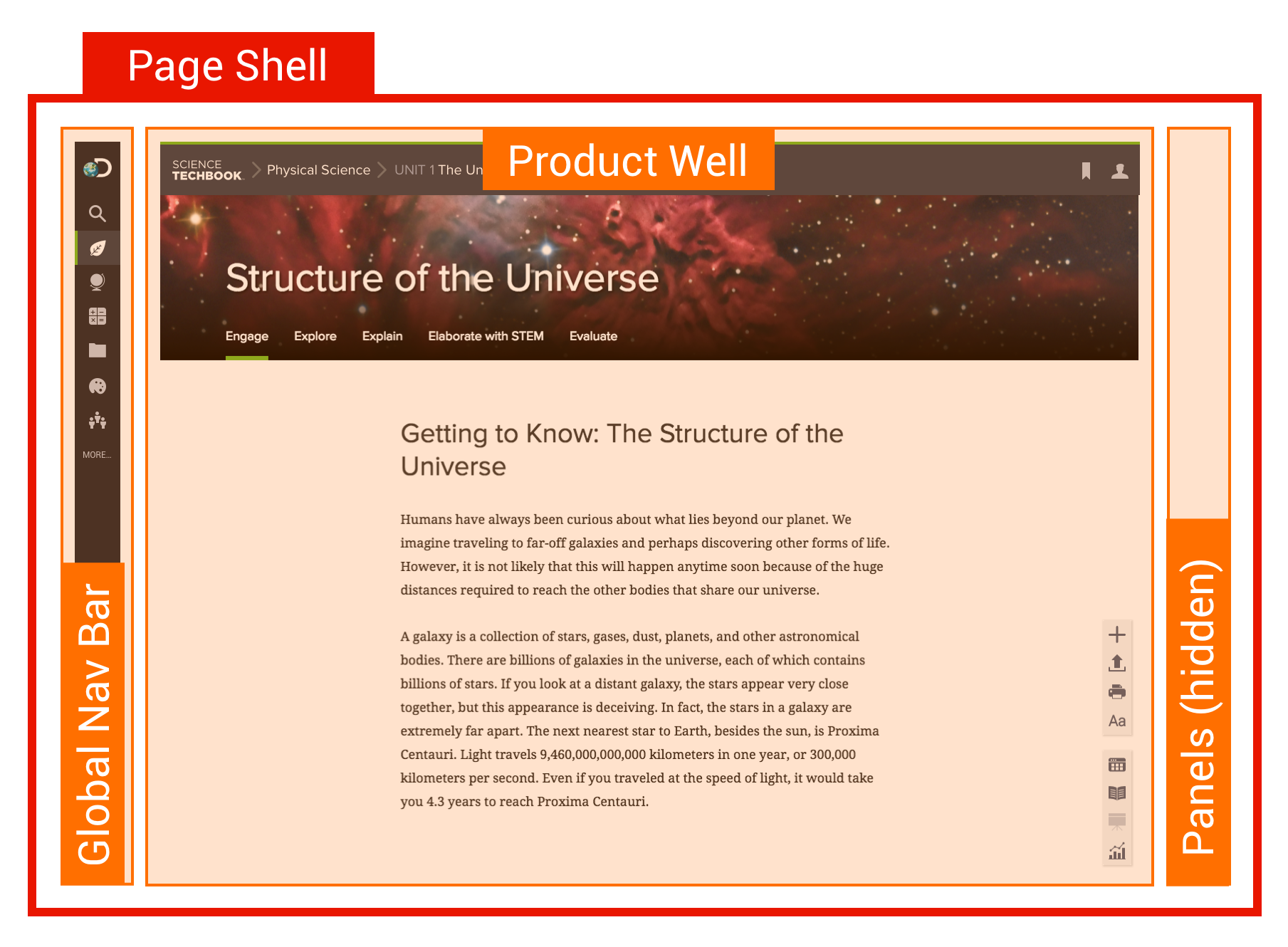 page shell