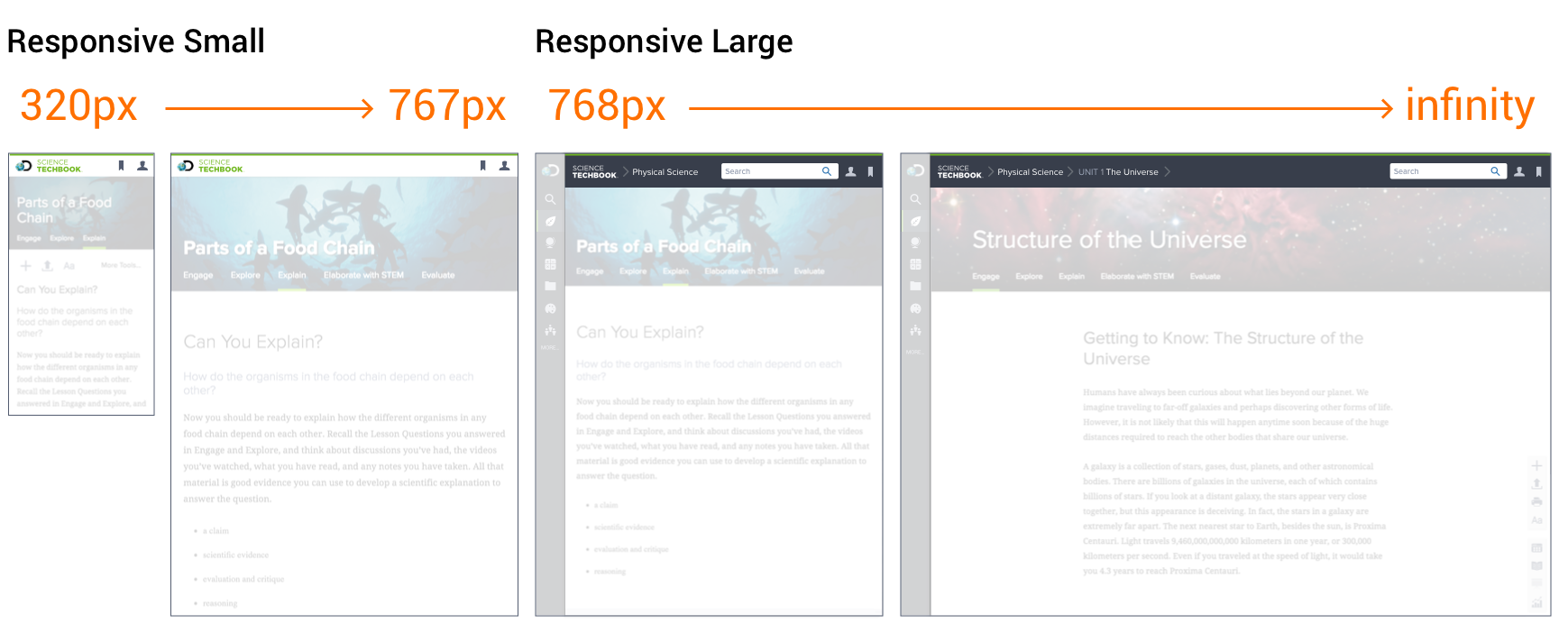 product bar responsive behavior